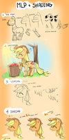 MLP Tutorial shadin + bg by AquaGalaxy