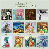 foice 2011 Art Summary Meme by foice