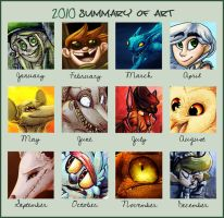 2010 Summary of Art by Zakeno
