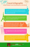 5 Most Visited travel Destinations in the World by DiscountHotelFlights