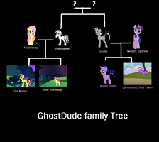 Ghostdude family tree by FunnyGamer95
