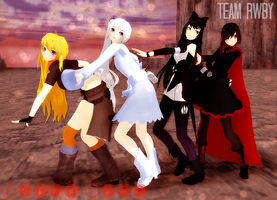 [Team RWBY] Poker Face [+Video Link] by EliXSora4Evr