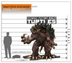 TOKKA HEIGHT CHART by onetruth