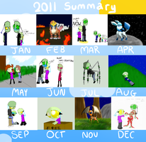 2011 Art Summary by MochiFries
