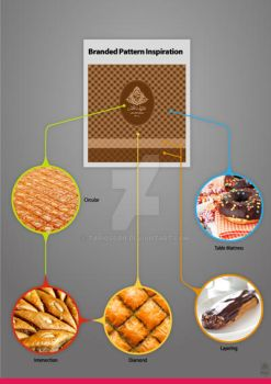 Al-Gamal-Sweets-Brand-Methodology-(4) by tariqsobh