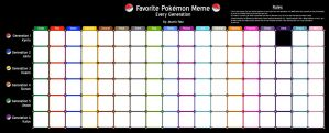 Favorite Pokemon Meme: Every Generation (Template) by Atomic-Fate