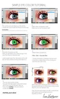 Tutorial:  Change eye color. by Noeth