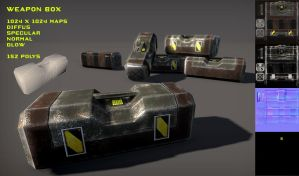 Free Ammo Box Pack by Nobiax
