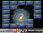 Mass Effect 2 N7 Missions Analysis by VirtualAlex