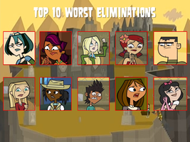 My Top 10 Worst Eliminations by TDThomasFan725