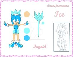 References - Ingrid Transformation - ICE by InGriid-Chan