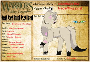 Heartless the forgetting past -Ref- by xXSlytherinLeoXx