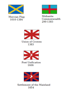 Evolution of the Midlonian Flag by Din626