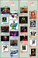 Favorite Marvel Villains and Heroes by Hordaks-Pupil