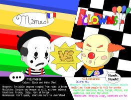Mimes vs. Clowns by WhiteAxel