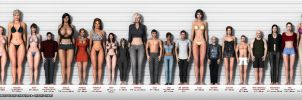 Domina's Valley 18 - Height chart by bmtbguy
