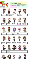 what my mom new about hetalia by lisabean