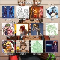 2013 Summary by funkyalien