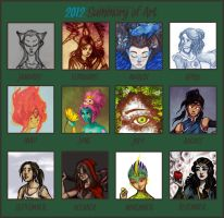 Art summary 2012 by drakonarinka
