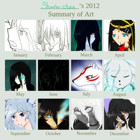 2012 Summary of Art by ShooterXchan