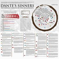Dante's Sinners by fresco-child
