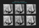 ZBrush Good VS Bad topology by laloon