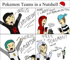Pokemon Teams in a Nutshell by TorreyWolf