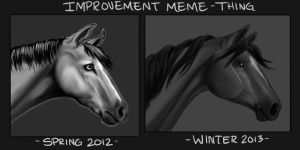 Improvement by Caerulai