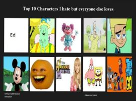 Top 10 characters i hate but everyone else likes by LikeABossIsABoss
