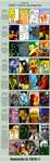 2007-2014 Improvement Meme by Spottedfire-cat