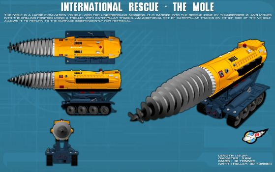 The Mole ortho [new] by unusualsuspex