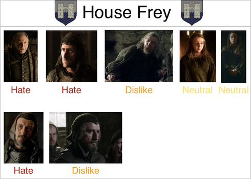 House Frey Scorecard by Ironwarchiefwarsong