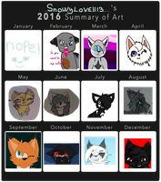 2016 Summary Of Art |LATE MEME| by SnowyLove1113