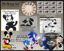 The Real Epic of Mickey by GIBworks