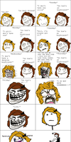 Forever Alone and Forever Lifeless by Eviana1