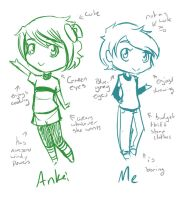 Ankai and me by Override7400