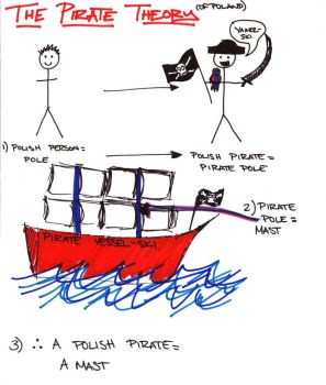 The Pirate Theory by Wonder-Wall